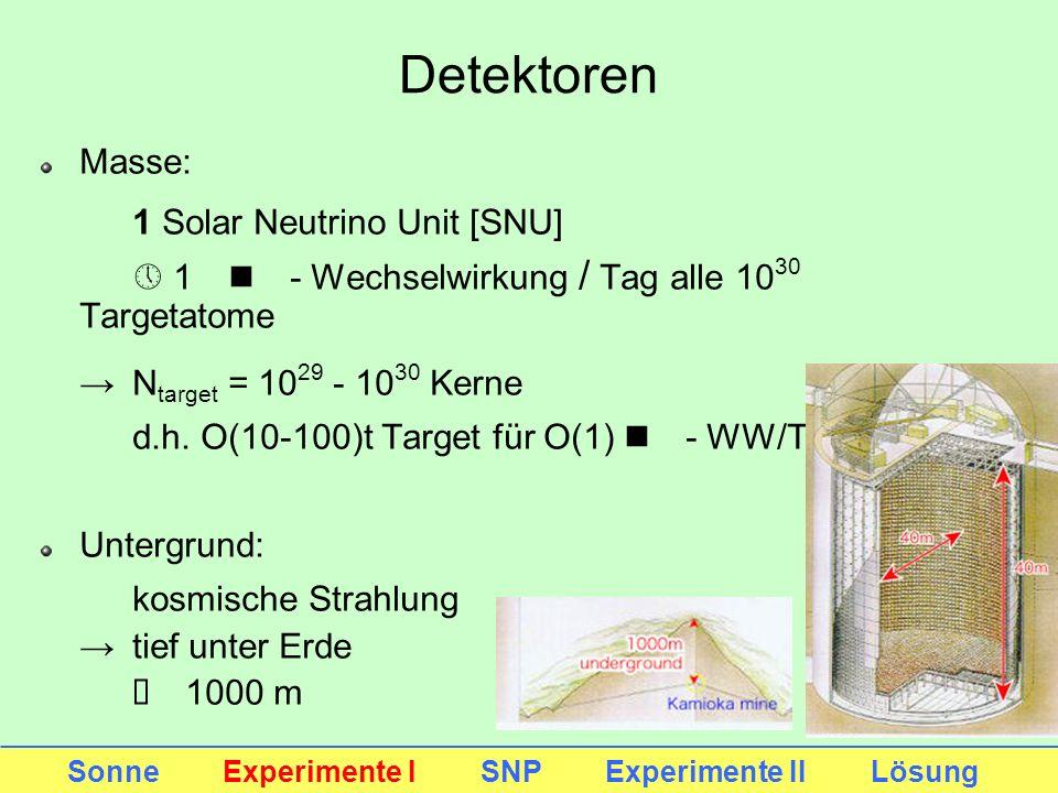 Detektoren 1 Solar Neutrino Unit [SNU] Masse: